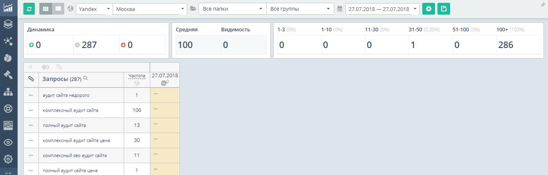 Первое обновление позиций по сайту